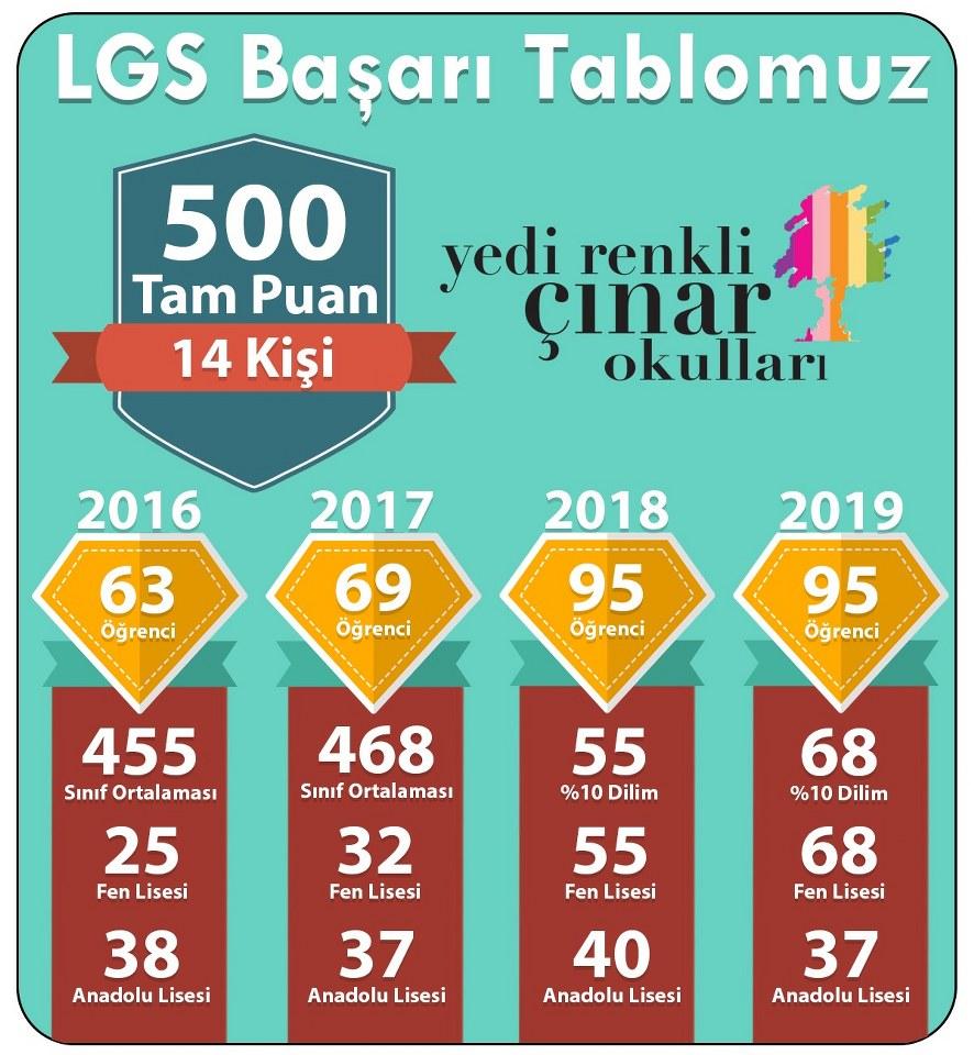LGS Başvuru_886x960
